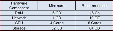 hardware_req
